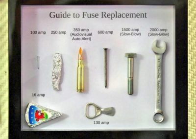 Guide to fuse replacement
